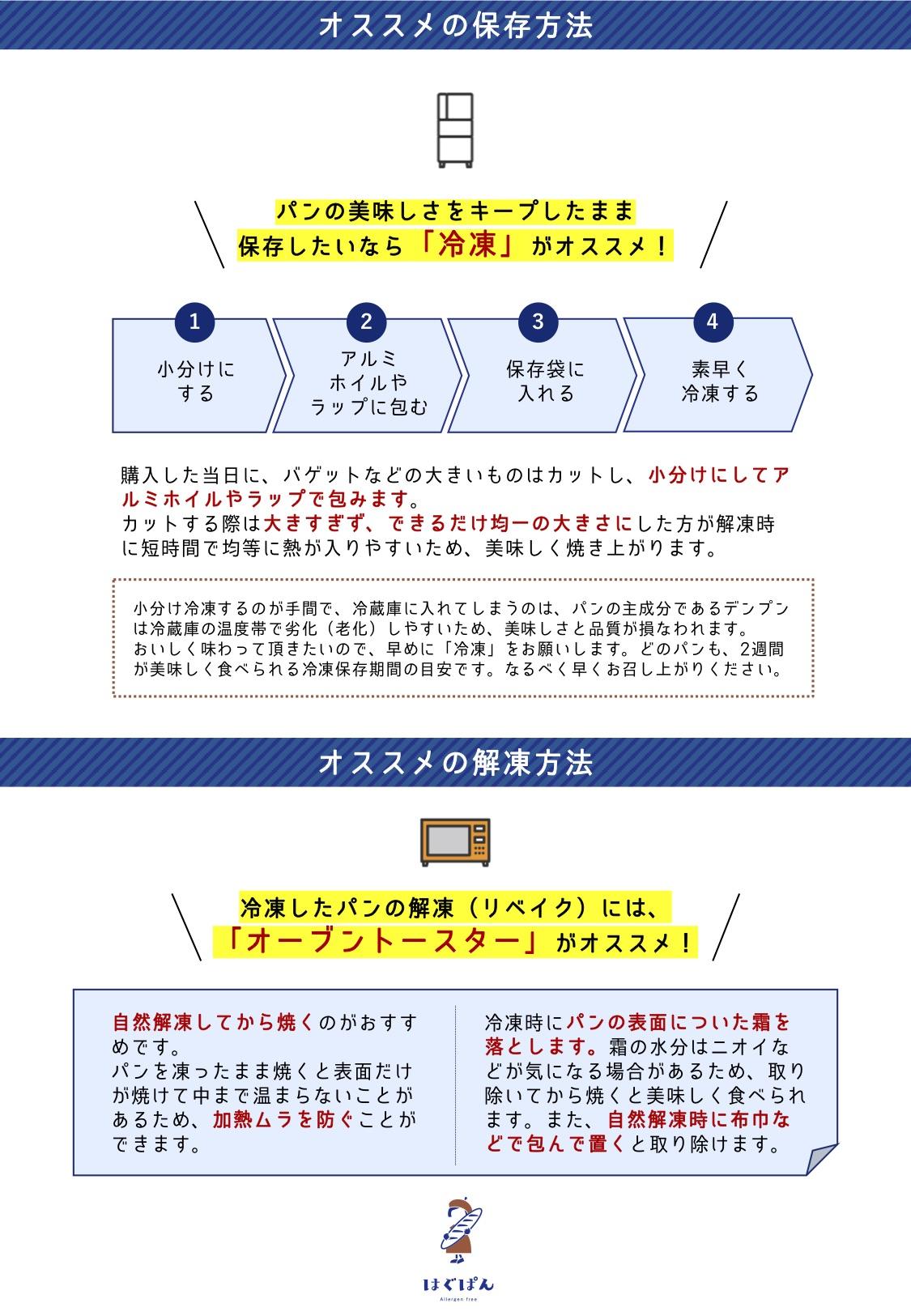 【はぐぱん】美味しい食べ方(保存方法・解凍方法)